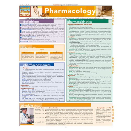 umsl triton store pharmacology quick reference guide rh umsltritonstore com quick reference guide template quick reference guide home phone t2000
